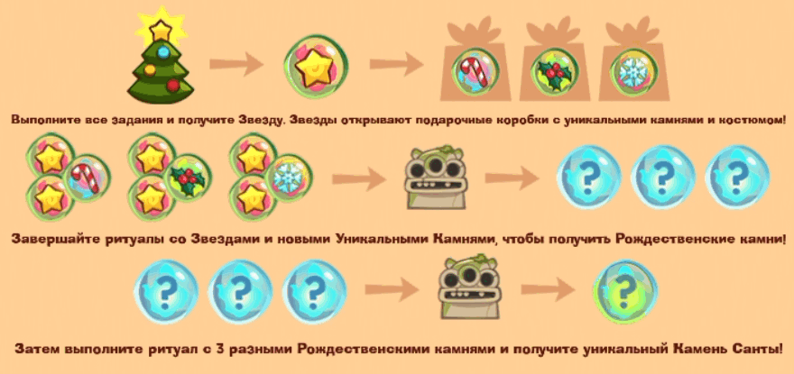 Что такое уникальные камни?